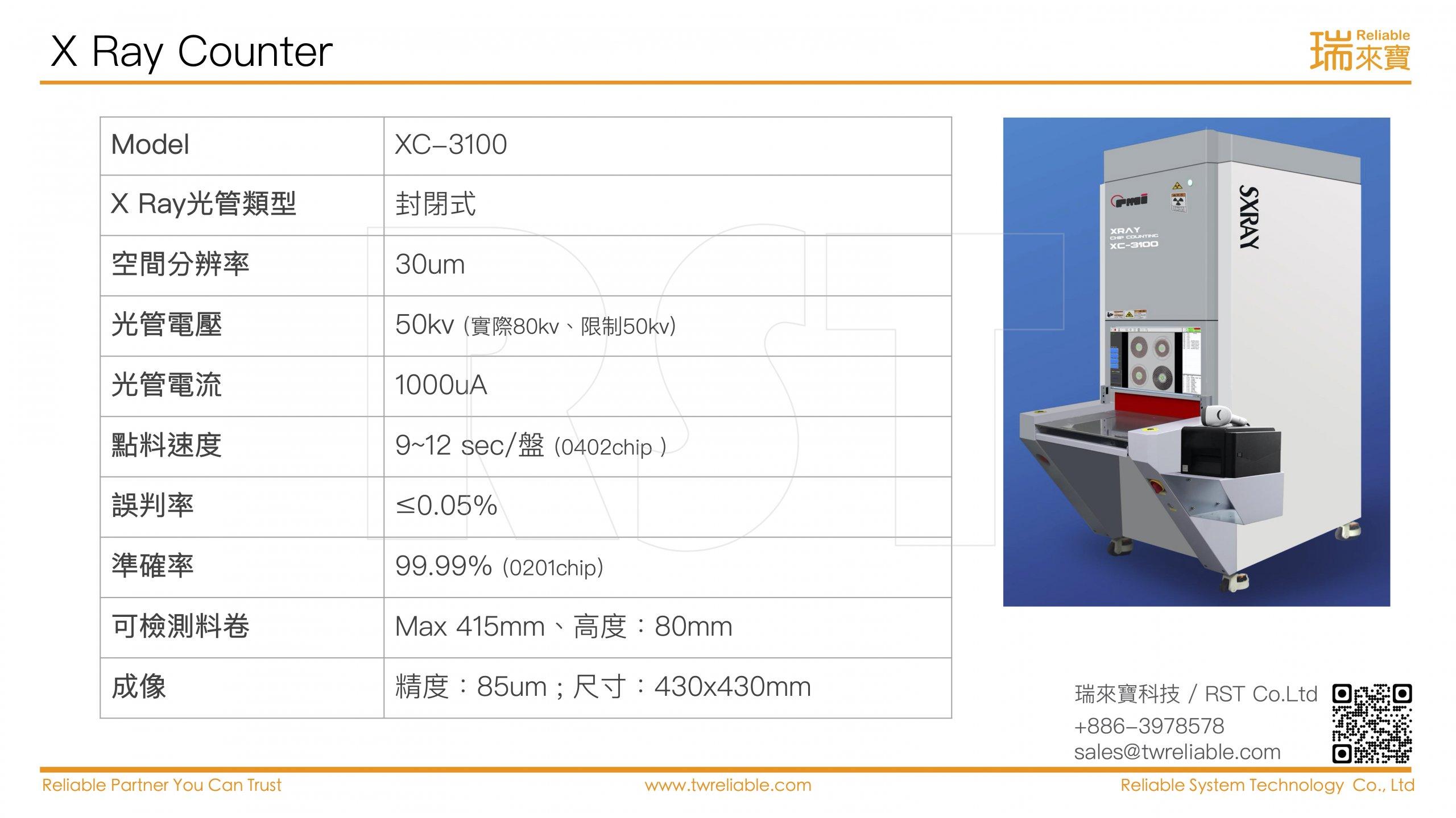 點料機 X Ray Counter
